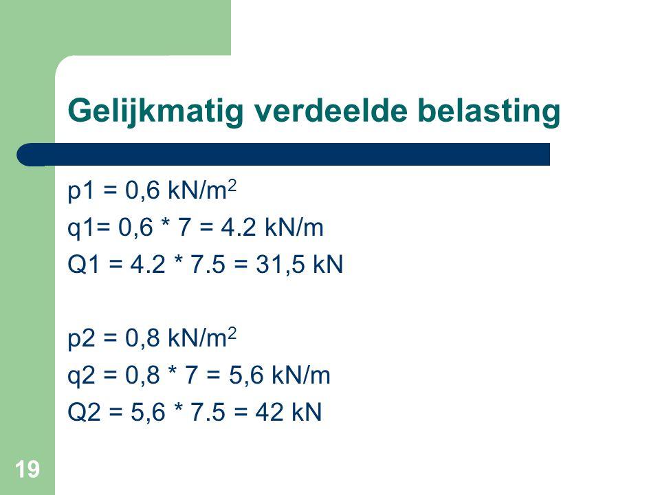 19 Gelijkmatig verdeelde belasting p1 = 0,6 kN/m 2 q1= 0,6 * 7 = 4.2 kN/m Q1 = 4.2 * 7.5 = 31,5 kN p2 = 0,8 kN/m 2 q2 = 0,8 * 7 = 5,6 kN/m Q2 = 5,6 * 7.5 = 42 kN