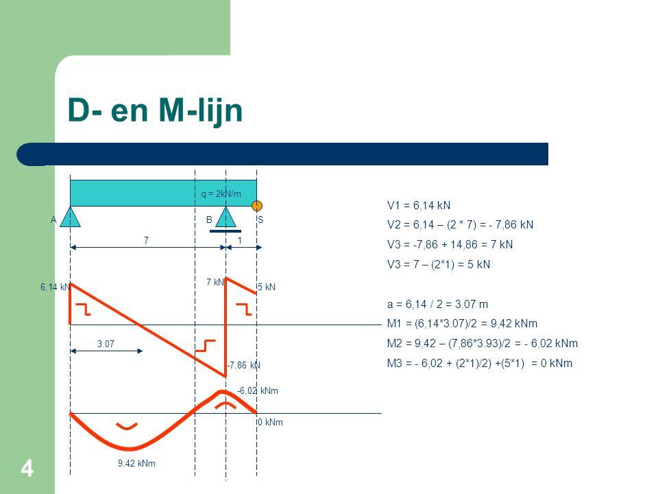 4 D- en M-lijn q = 2kN/m AB 71 S 6,14 kN -7,86 kN 7 kN 5 kN 9,42 kNm 0 kNm -6,02 kNm V1 = 6,14 kN V2 = 6,14 – (2 * 7) = - 7,86 kN V3 = -7,86 + 14,86 = 7 kN V3 = 7 – (2*1) = 5 kN a = 6,14 / 2 = 3.07 m M1 = (6,14*3.07)/2 = 9,42 kNm M2 = 9,42 – (7,86*3.93)/2 = - 6,02 kNm M3 = - 6,02 + (2*1)/2) +(5*1) = 0 kNm 3.07