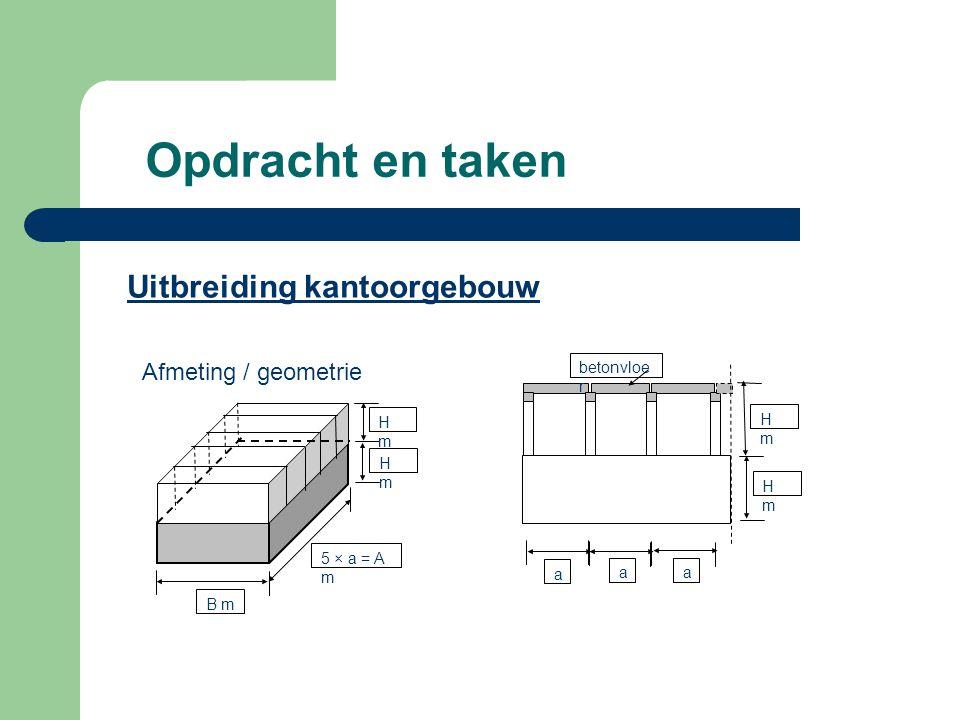 Opdracht en taken B m 5 × a = A m HmHm HmHm Afmeting / geometrie Uitbreiding kantoorgebouw a HmHm HmHm aa betonvloe r