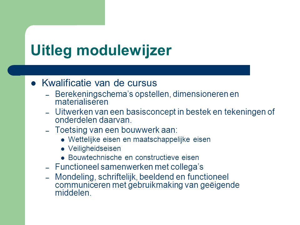 Uitleg modulewijzer Kwalificatie van de cursus – Berekeningschema's opstellen, dimensioneren en materialiseren – Uitwerken van een basisconcept in bes
