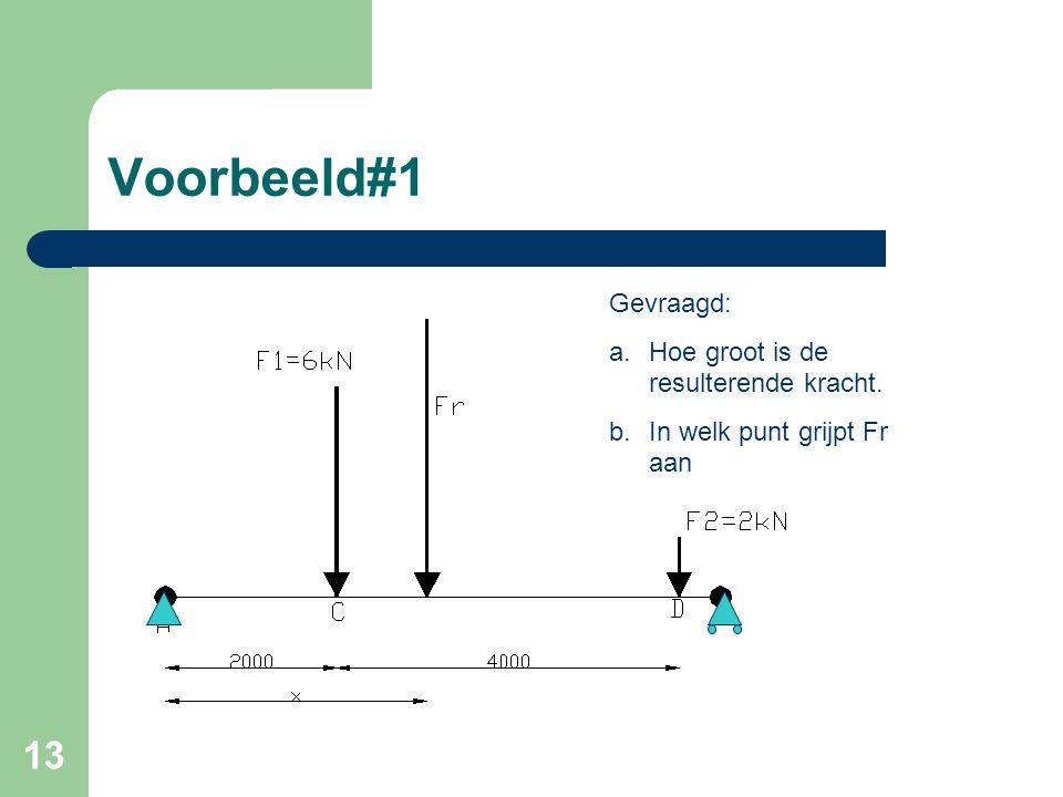 13 Voorbeeld#1 Gevraagd: a.Hoe groot is de resulterende kracht. b.In welk punt grijpt Fr aan