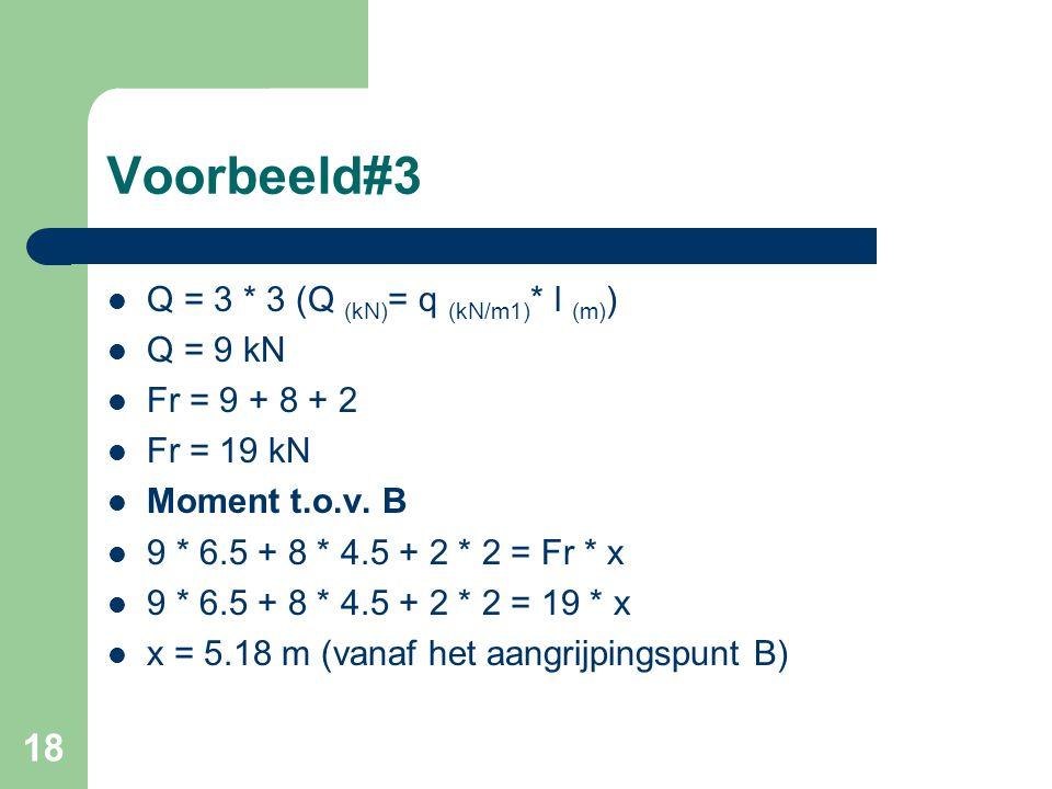 18 Voorbeeld#3 Q = 3 * 3 (Q (kN) = q (kN/m1) * l (m) ) Q = 9 kN Fr = 9 + 8 + 2 Fr = 19 kN Moment t.o.v. B 9 * 6.5 + 8 * 4.5 + 2 * 2 = Fr * x 9 * 6.5 +