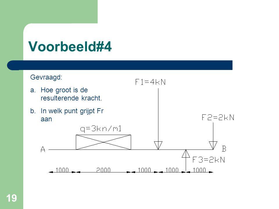 19 Voorbeeld#4 Gevraagd: a.Hoe groot is de resulterende kracht. b.In welk punt grijpt Fr aan