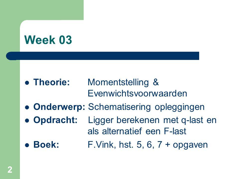 2 Week 03 Theorie: Momentstelling & Evenwichtsvoorwaarden Onderwerp: Schematisering opleggingen Opdracht: Ligger berekenen met q-last en als alternati