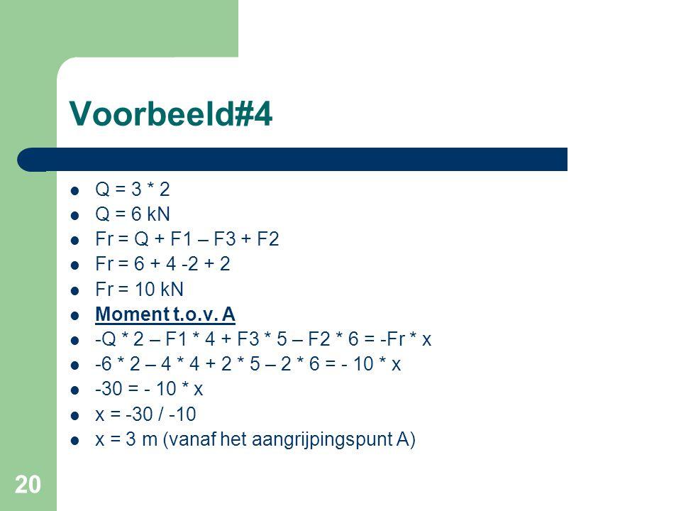 20 Voorbeeld#4 Q = 3 * 2 Q = 6 kN Fr = Q + F1 – F3 + F2 Fr = 6 + 4 -2 + 2 Fr = 10 kN Moment t.o.v. A -Q * 2 – F1 * 4 + F3 * 5 – F2 * 6 = -Fr * x -6 *