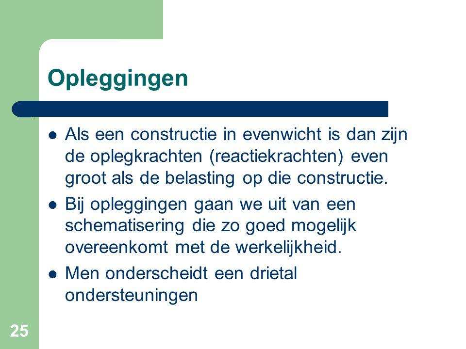 25 Opleggingen Als een constructie in evenwicht is dan zijn de oplegkrachten (reactiekrachten) even groot als de belasting op die constructie. Bij opl