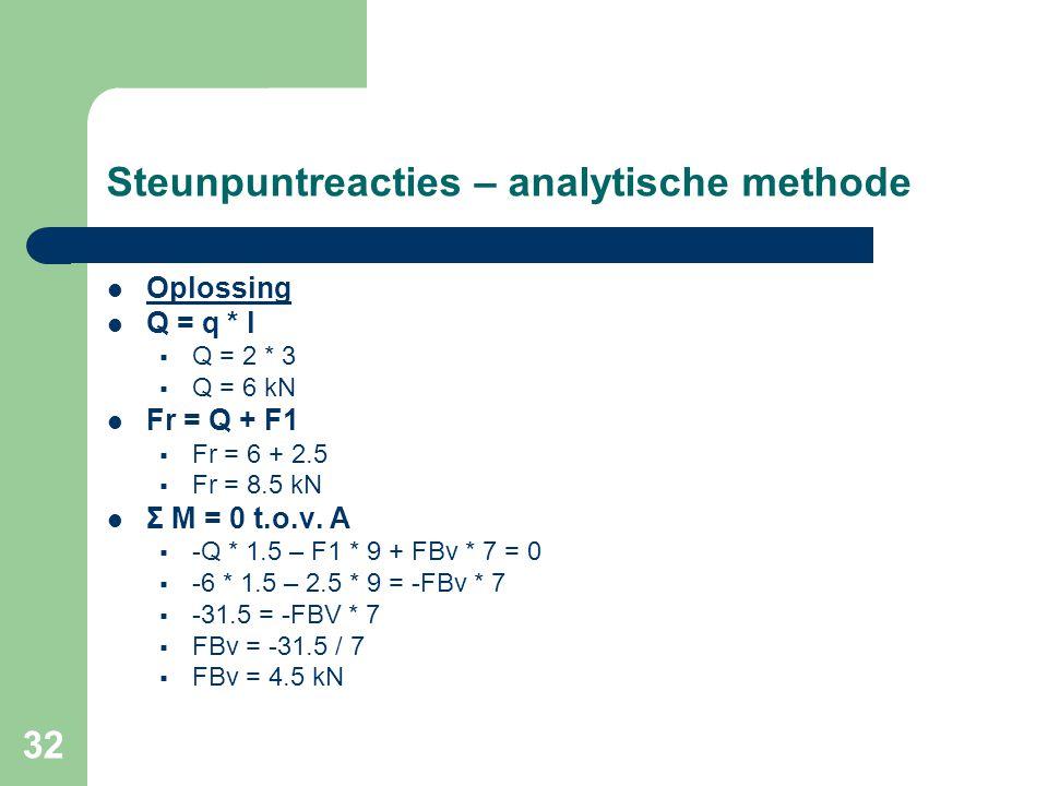 32 Steunpuntreacties – analytische methode Oplossing Q = q * l  Q = 2 * 3  Q = 6 kN Fr = Q + F1  Fr = 6 + 2.5  Fr = 8.5 kN Σ M = 0 t.o.v. A  -Q *