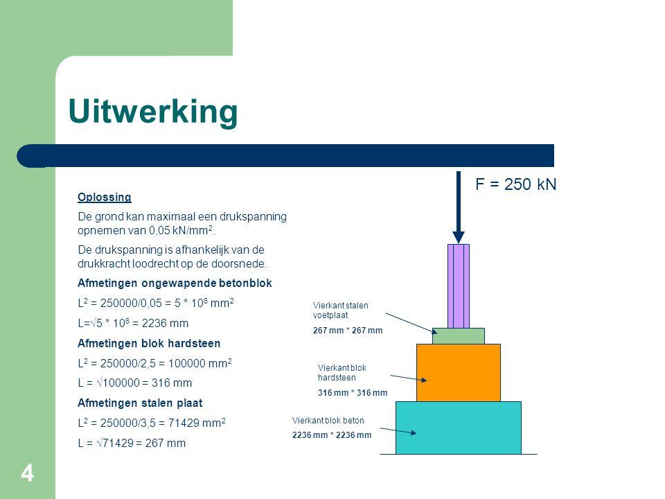 4 Uitwerking Oplossing De grond kan maximaal een drukspanning opnemen van 0,05 kN/mm 2. De drukspanning is afhankelijk van de drukkracht loodrecht op
