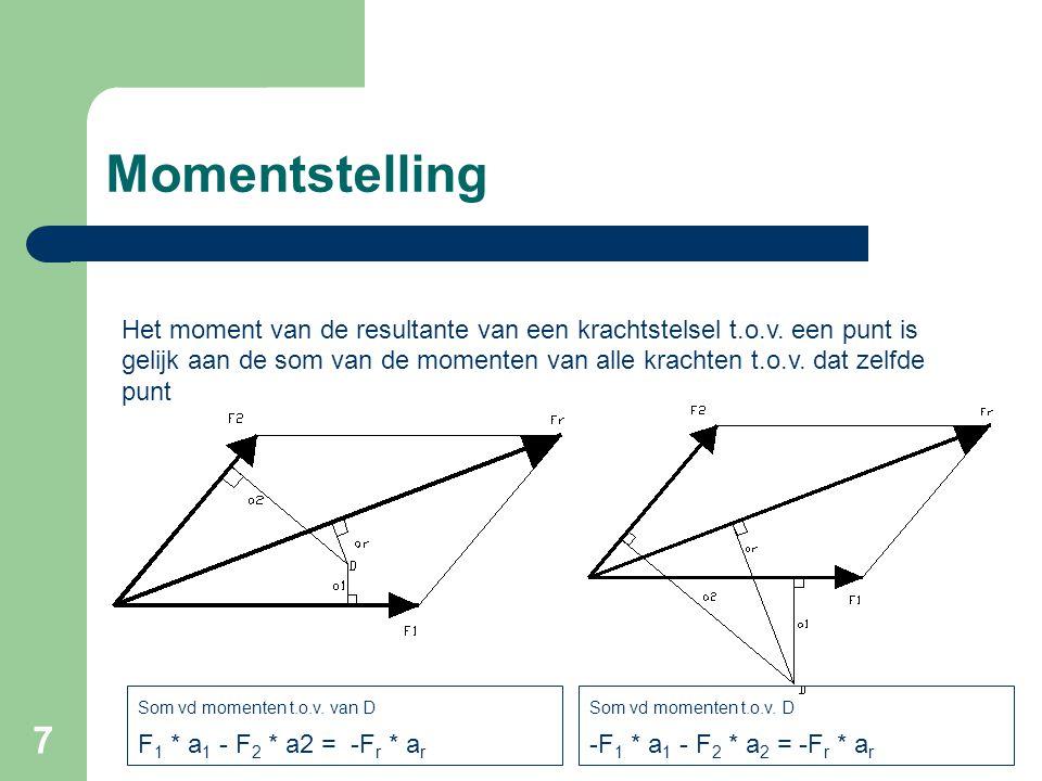 18 Voorbeeld#3 Q = 3 * 3 (Q (kN) = q (kN/m1) * l (m) ) Q = 9 kN Fr = 9 + 8 + 2 Fr = 19 kN Moment t.o.v.