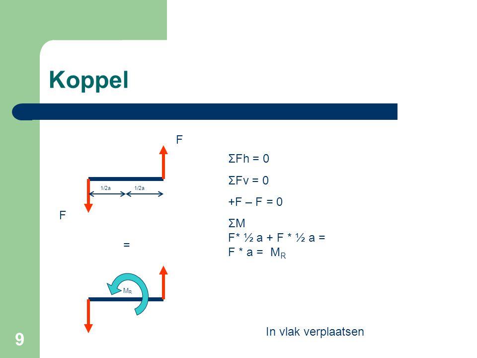 20 Voorbeeld#4 Q = 3 * 2 Q = 6 kN Fr = Q + F1 – F3 + F2 Fr = 6 + 4 -2 + 2 Fr = 10 kN Moment t.o.v.