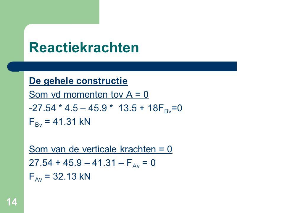 14 Reactiekrachten De gehele constructie Som vd momenten tov A = 0 -27.54 * 4.5 – 45.9 * 13.5 + 18F Bv =0 F Bv = 41.31 kN Som van de verticale krachte