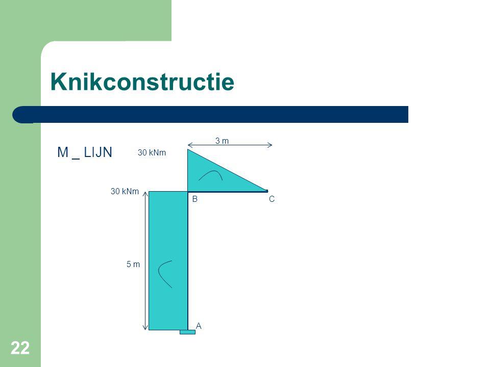22 Knikconstructie 30 kNm 3 m 5 m A M _ LIJN 30 kNm CB
