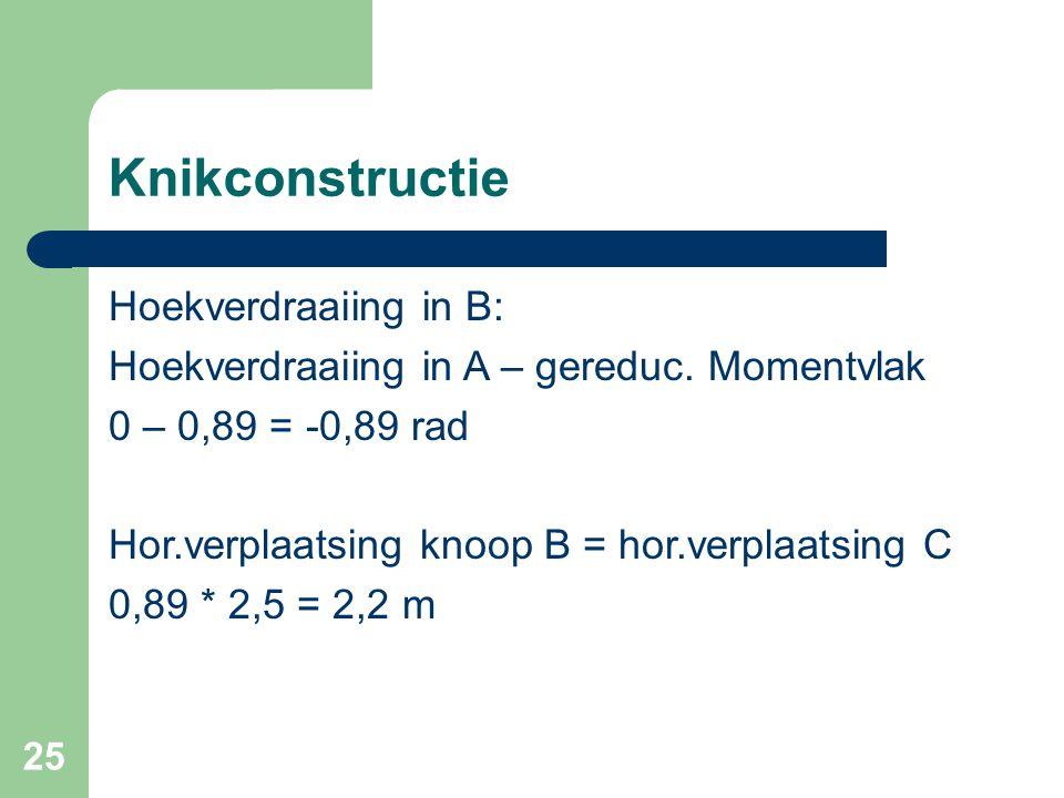 25 Knikconstructie Hoekverdraaiing in B: Hoekverdraaiing in A – gereduc. Momentvlak 0 – 0,89 = -0,89 rad Hor.verplaatsing knoop B = hor.verplaatsing C