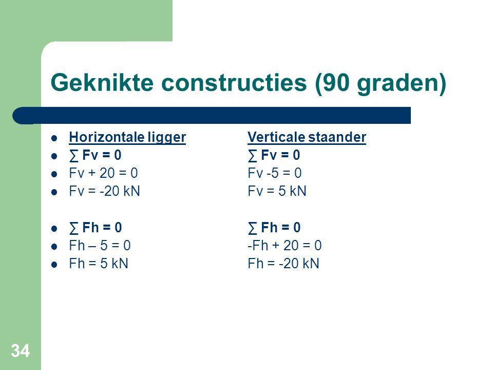34 Geknikte constructies (90 graden) Horizontale liggerVerticale staander ∑ Fv = 0∑ Fv = 0 Fv + 20 = 0Fv -5 = 0 Fv = -20 kNFv = 5 kN ∑ Fh = 0∑ Fh = 0