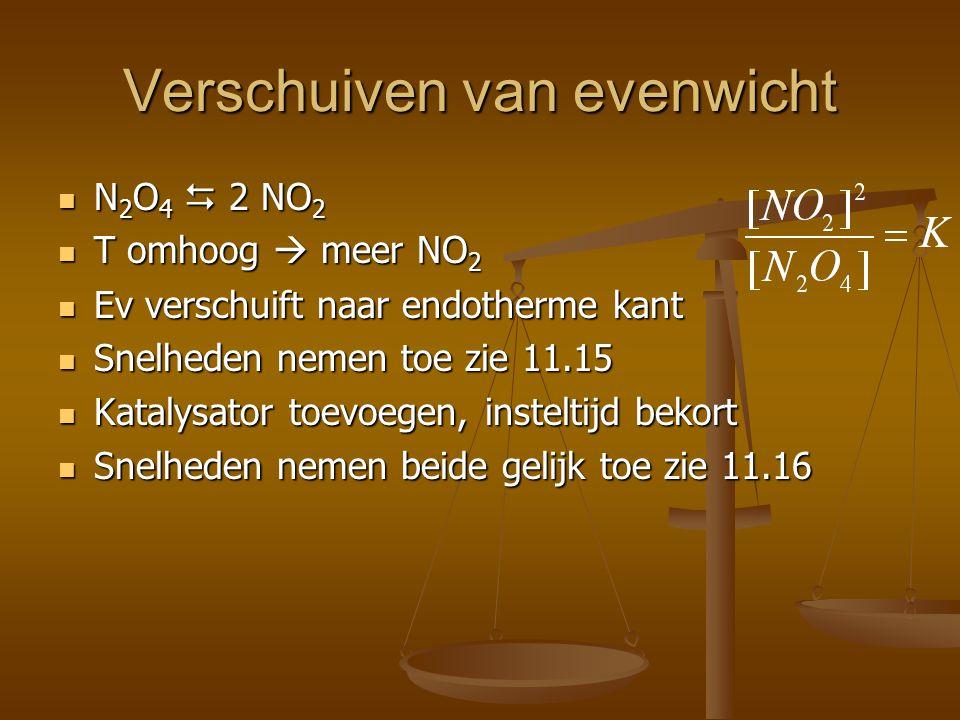 Verschuiven van evenwicht N 2 O 4  2 NO 2 N 2 O 4  2 NO 2 T omhoog  meer NO 2 T omhoog  meer NO 2 Ev verschuift naar endotherme kant Ev verschuift naar endotherme kant Snelheden nemen toe zie 11.15 Snelheden nemen toe zie 11.15 Katalysator toevoegen, insteltijd bekort Katalysator toevoegen, insteltijd bekort Snelheden nemen beide gelijk toe zie 11.16 Snelheden nemen beide gelijk toe zie 11.16