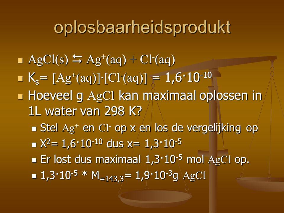 oplosbaarheidsprodukt AgCl(s)  Ag + (aq) + Cl - (aq) AgCl(s)  Ag + (aq) + Cl - (aq) K s = [Ag + (aq)]·[Cl - (aq)] = 1,6·10 -10 K s = [Ag + (aq)]·[Cl - (aq)] = 1,6·10 -10 Hoeveel g AgCl kan maximaal oplossen in 1L water van 298 K.