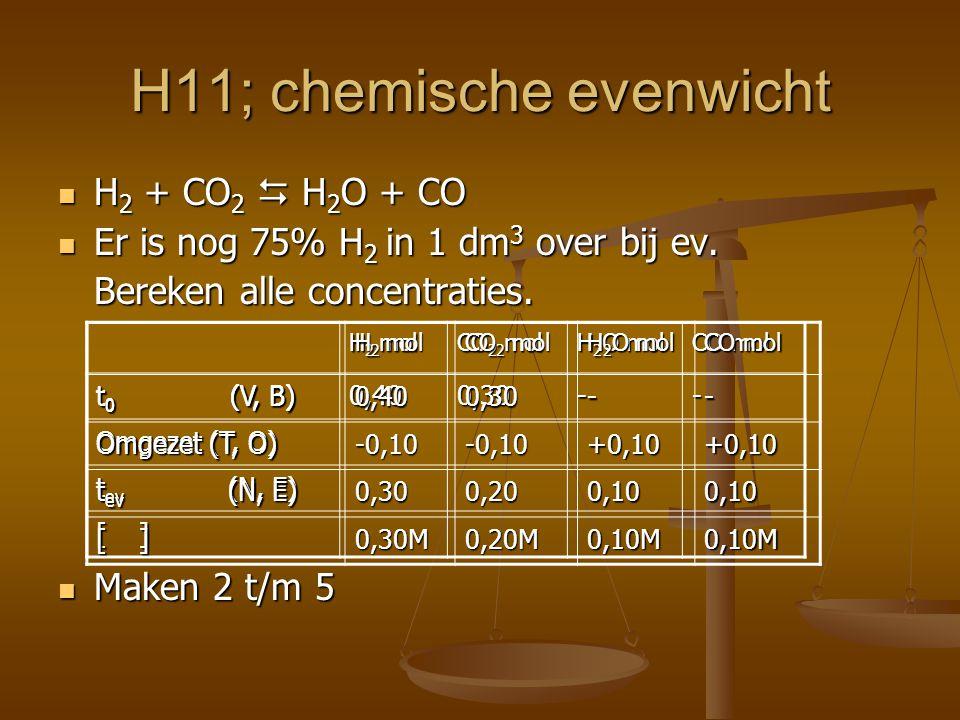H11; chemische evenwicht H 2 + CO 2  H 2 O + CO H 2 + CO 2  H 2 O + CO Er is nog 75% H 2 in 1 dm 3 over bij ev.