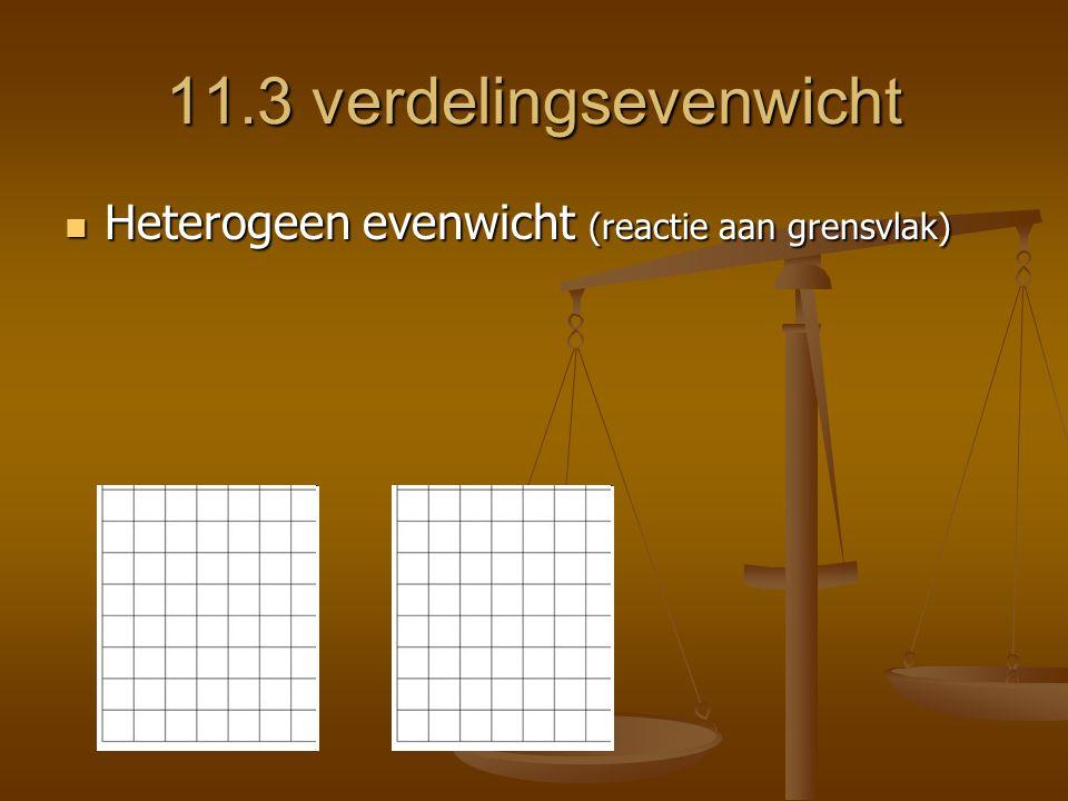 11.3 verdelingsevenwicht Heterogeen evenwicht (reactie aan grensvlak) Heterogeen evenwicht (reactie aan grensvlak)