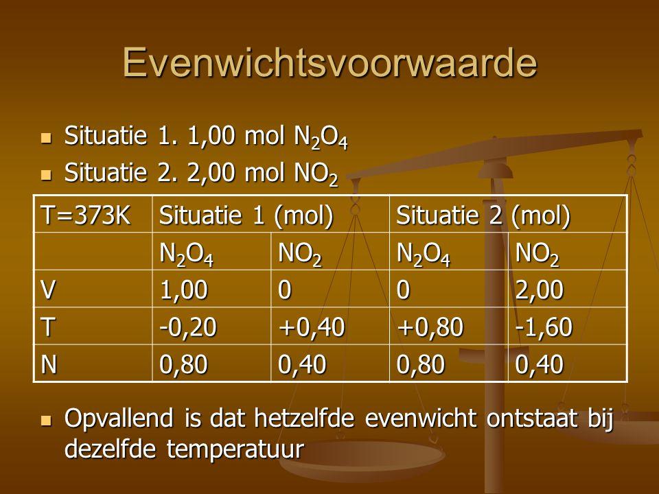 Evenwichtsvoorwaarde Situatie 1.1,00 mol N 2 O 4 Situatie 1.