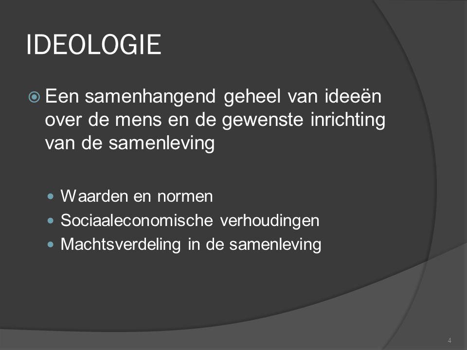 4 IDEOLOGIE  Een samenhangend geheel van ideeën over de mens en de gewenste inrichting van de samenleving Waarden en normen Sociaaleconomische verhou