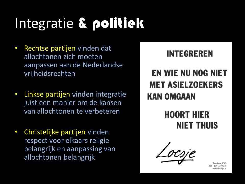 Integratie & politiek Rechtse partijen vinden dat allochtonen zich moeten aanpassen aan de Nederlandse vrijheidsrechten Linkse partijen vinden integra
