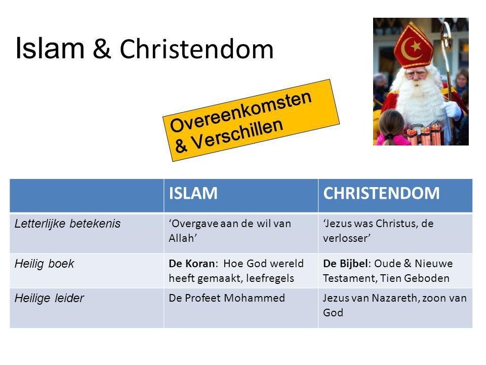 ISLAMCHRISTENDOM Letterlijke betekenis 'Overgave aan de wil van Allah' 'Jezus was Christus, de verlosser' Heilig boek De Koran: Hoe God wereld heeft g