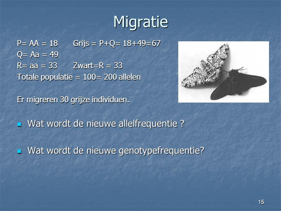 15 Migratie P= AA = 18Grijs = P+Q= 18+49=67 Q= Aa = 49 R= aa = 33Zwart=R = 33 Totale populatie = 100= 200 allelen Er migreren 30 grijze individuen. Wa