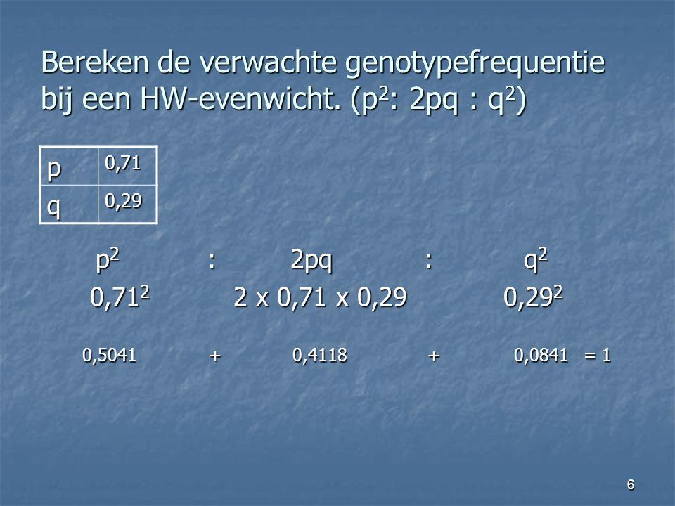 6 Bereken de verwachte genotypefrequentie bij een HW-evenwicht. (p 2 : 2pq : q 2 ) p 2 : 2pq : q 2 p 2 : 2pq : q 2 0,71 2 2 x 0,71 x 0,29 0,29 2 0,71