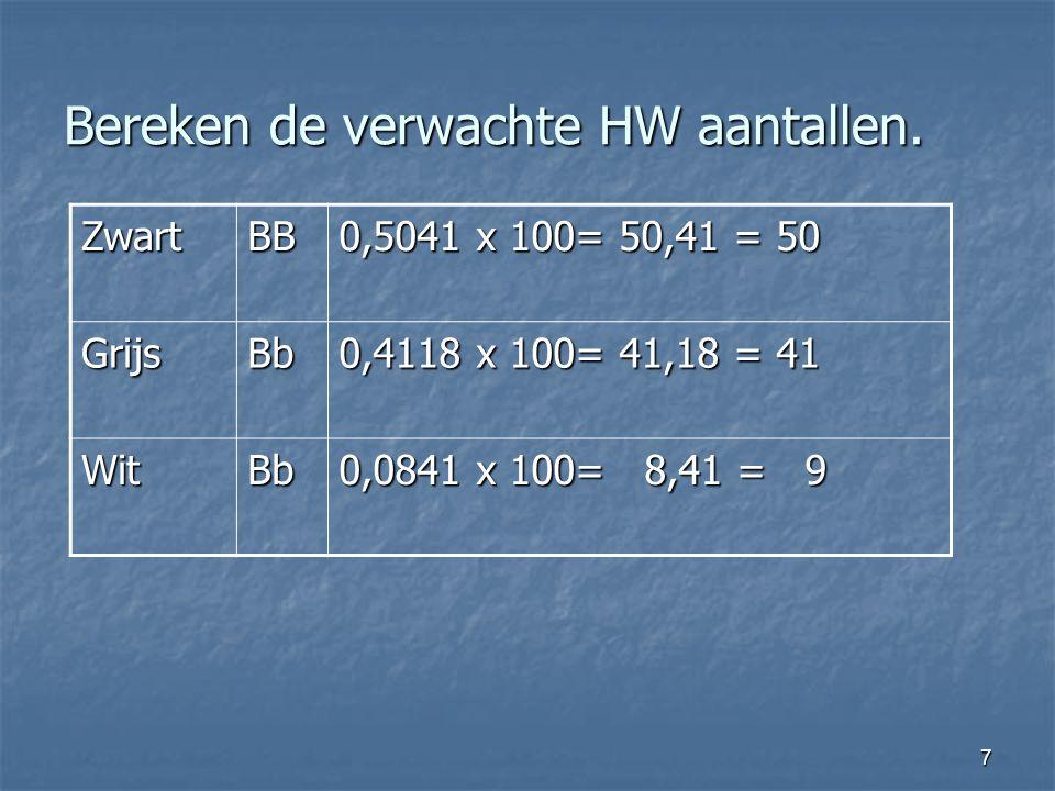 7 Bereken de verwachte HW aantallen. ZwartBB 0,5041 x 100= 50,41 = 50 GrijsBb 0,4118 x 100= 41,18 = 41 WitBb 0,0841 x 100= 8,41 = 9