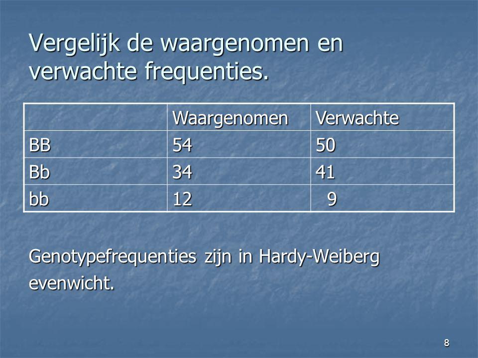 8 Vergelijk de waargenomen en verwachte frequenties. Genotypefrequenties zijn in Hardy-Weiberg evenwicht. WaargenomenVerwachte BB5450 Bb3441 bb12 9