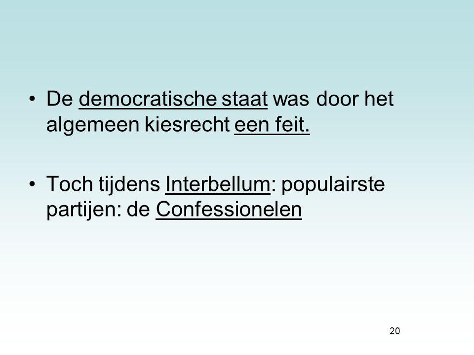 20 De democratische staat was door het algemeen kiesrecht een feit. Toch tijdens Interbellum: populairste partijen: de Confessionelen