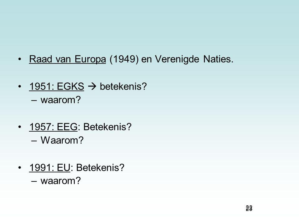 24 3.5 Na W.O.II: oprichting Raad van Europa (1949) en Verenigde Naties.