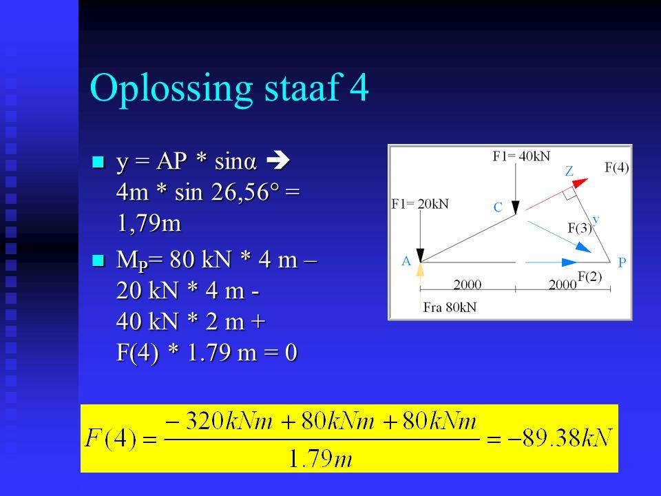 Oplossing staaf 4 y = AP * sinα  4m * sin 26,56° = 1,79m y = AP * sinα  4m * sin 26,56° = 1,79m M P = 80 kN * 4 m – 20 kN * 4 m - 40 kN * 2 m + F(4)