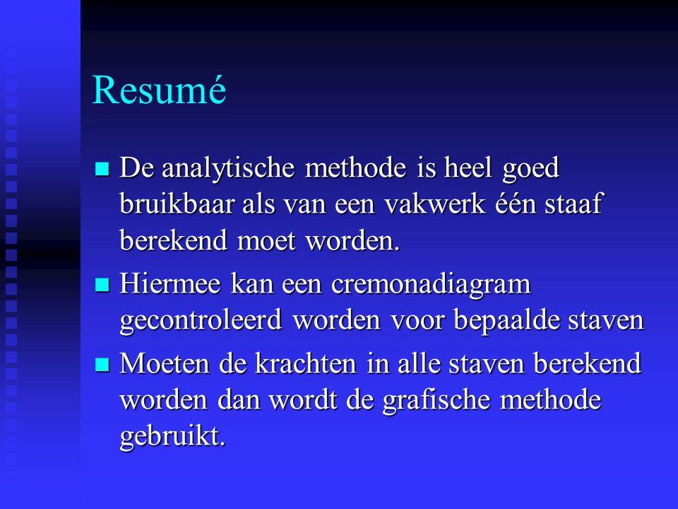 Resumé De analytische methode is heel goed bruikbaar als van een vakwerk één staaf berekend moet worden. Hiermee kan een cremonadiagram gecontroleerd