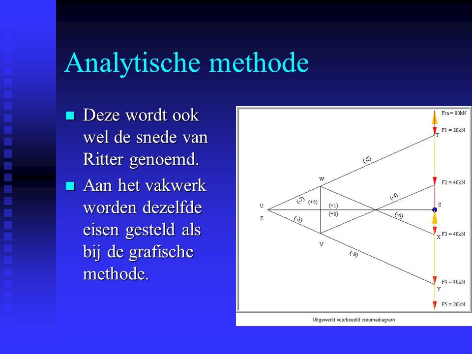 Analytische methode Deze wordt ook wel de snede van Ritter genoemd. Deze wordt ook wel de snede van Ritter genoemd. Aan het vakwerk worden dezelfde ei