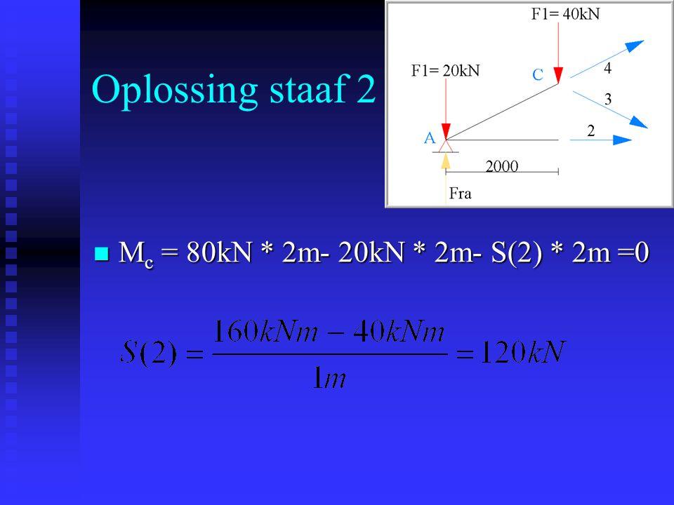 Oplossing staaf 2 M c = 80kN * 2m- 20kN * 2m- S(2) * 2m =0 M c = 80kN * 2m- 20kN * 2m- S(2) * 2m =0