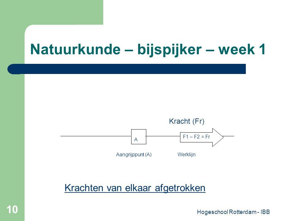 Hogeschool Rotterdam - IBB 10 Natuurkunde – bijspijker – week 1 A Aangrijppunt (A) Werklijn Kracht (Fr) F1 – F2 = Fr Krachten van elkaar afgetrokken