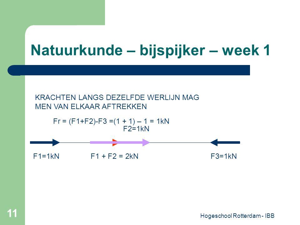 Hogeschool Rotterdam - IBB 11 Natuurkunde – bijspijker – week 1 F1=1kN F2=1kN F3=1kN Fr = (F1+F2)-F3 =(1 + 1) – 1 = 1kN F1 + F2 = 2kN KRACHTEN LANGS D
