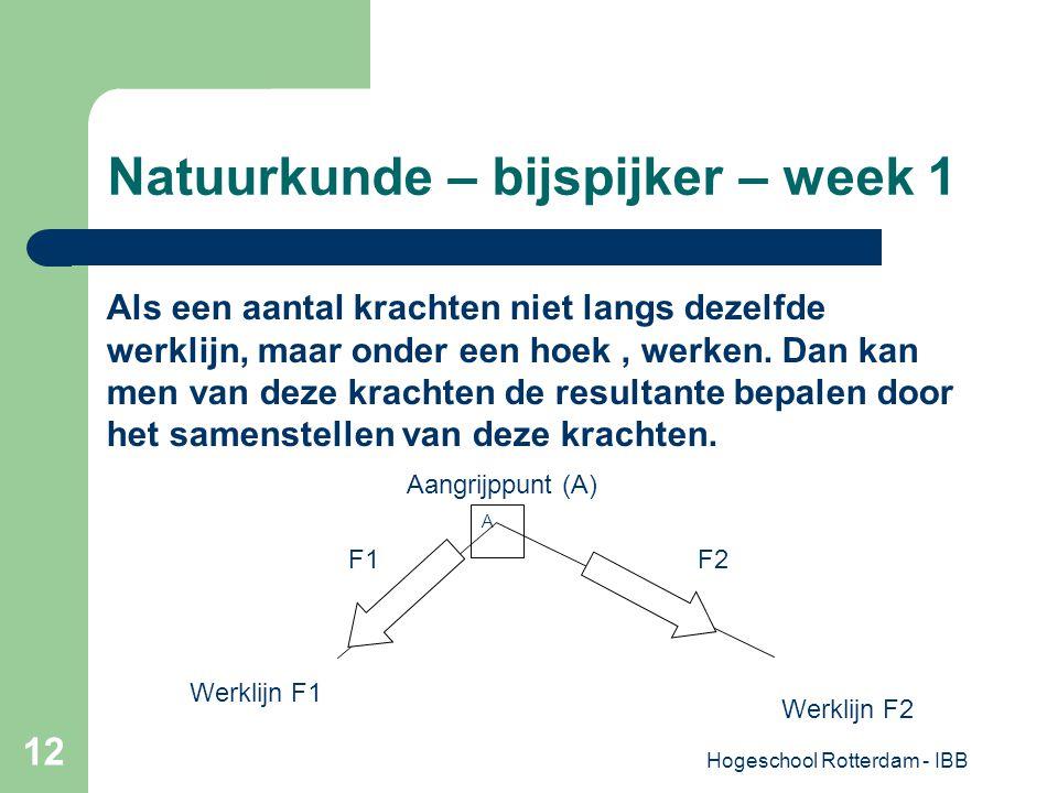 Hogeschool Rotterdam - IBB 12 Natuurkunde – bijspijker – week 1 A Als een aantal krachten niet langs dezelfde werklijn, maar onder een hoek, werken. D