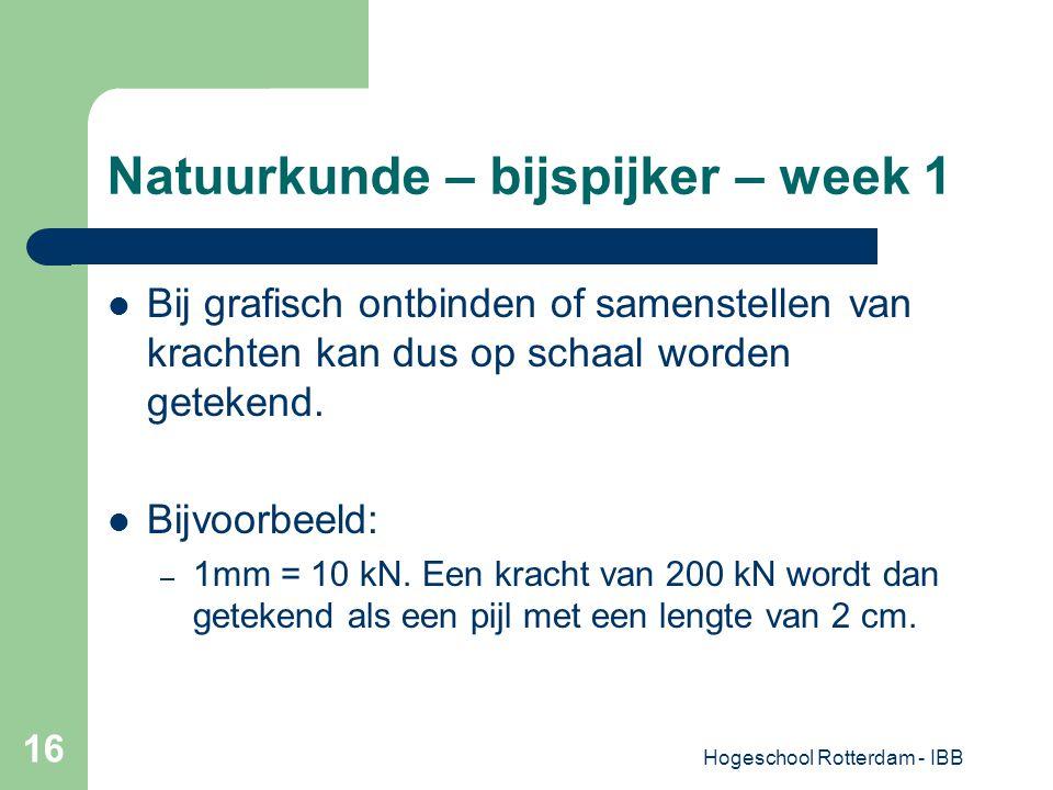 Hogeschool Rotterdam - IBB 16 Natuurkunde – bijspijker – week 1 Bij grafisch ontbinden of samenstellen van krachten kan dus op schaal worden getekend.