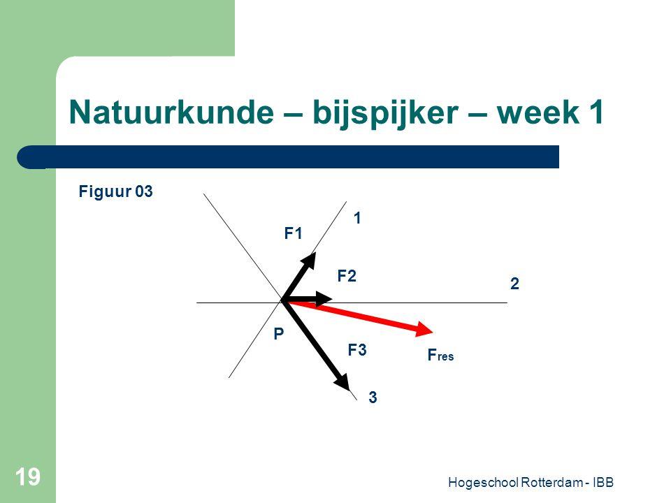 Hogeschool Rotterdam - IBB 19 Natuurkunde – bijspijker – week 1 P F1 F2 F res Figuur 03 1 F3 3 2