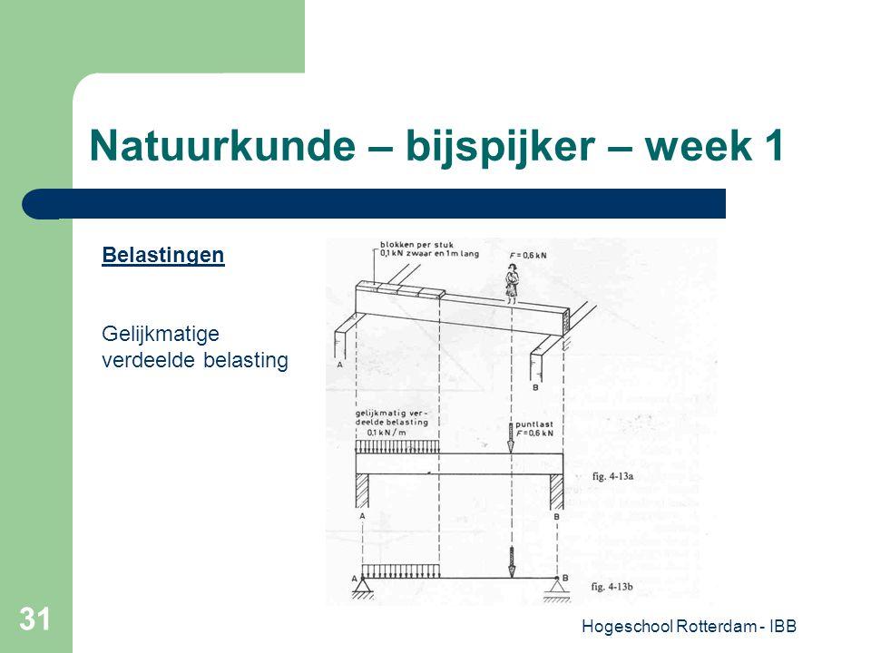 Hogeschool Rotterdam - IBB 31 Natuurkunde – bijspijker – week 1 Belastingen Gelijkmatige verdeelde belasting
