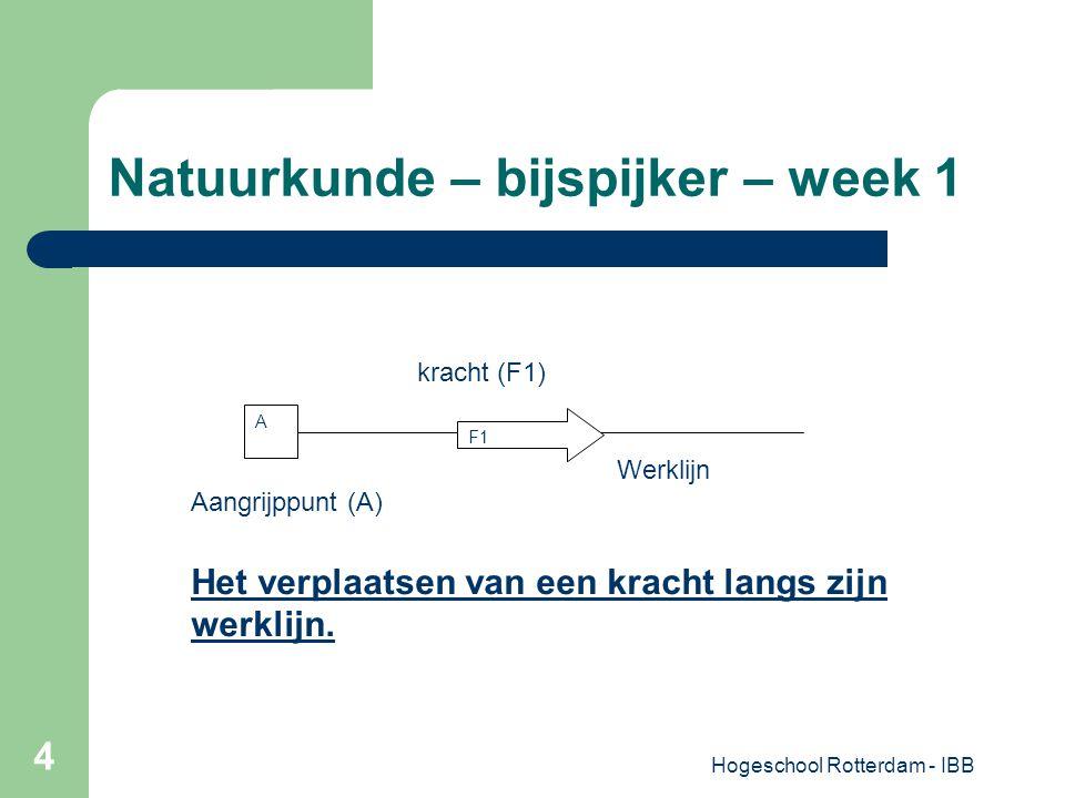 Hogeschool Rotterdam - IBB 4 Natuurkunde – bijspijker – week 1 A F1 kracht (F1) Werklijn Aangrijppunt (A) Het verplaatsen van een kracht langs zijn we