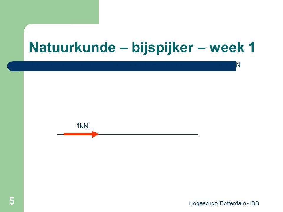 Hogeschool Rotterdam - IBB 5 Natuurkunde – bijspijker – week 1 Een KRACHT MAG LANGS ZIJN WERKLIJN VERPLAATST WORDEN 1kN