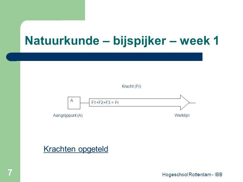Hogeschool Rotterdam - IBB 7 Natuurkunde – bijspijker – week 1 A F1+F2+F3 = Fr Kracht (Fr) Aangrijppunt (A)Werklijn Krachten opgeteld