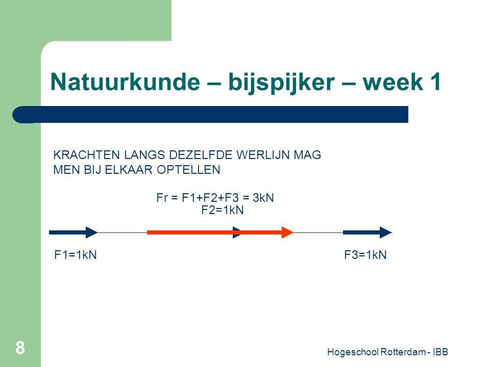 Hogeschool Rotterdam - IBB 8 Natuurkunde – bijspijker – week 1 F1=1kN F2=1kN F3=1kN Fr = F1+F2+F3 = 3kN KRACHTEN LANGS DEZELFDE WERLIJN MAG MEN BIJ EL