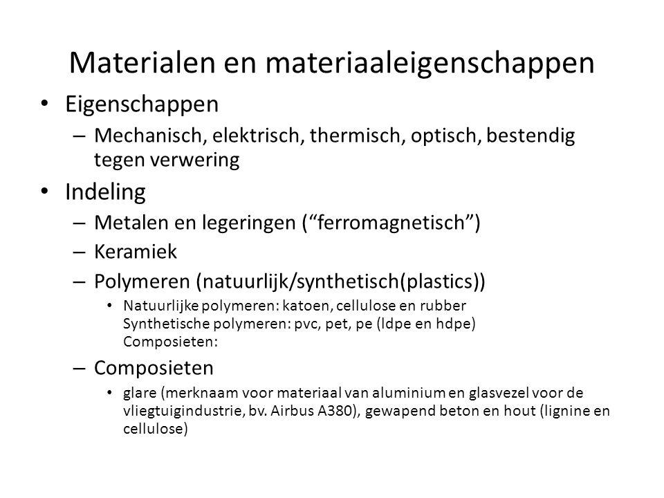 Materialen en materiaaleigenschappen Eigenschappen – Mechanisch, elektrisch, thermisch, optisch, bestendig tegen verwering Indeling – Metalen en leger
