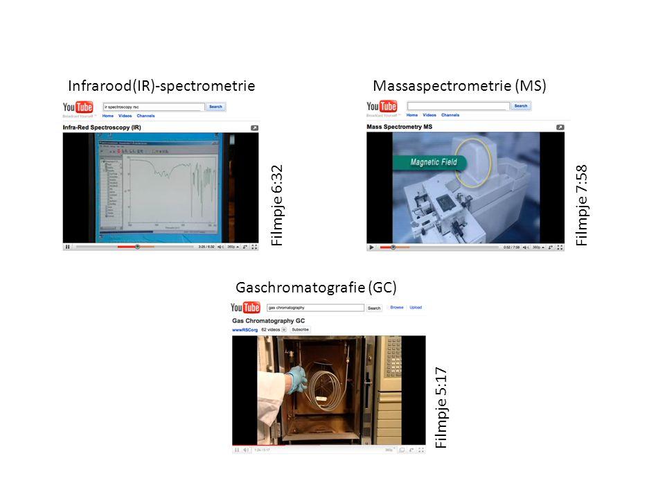 Filmpje 6:32 Infrarood(IR)-spectrometrieMassaspectrometrie (MS) Filmpje 7:58 Gaschromatografie (GC) Filmpje 5:17