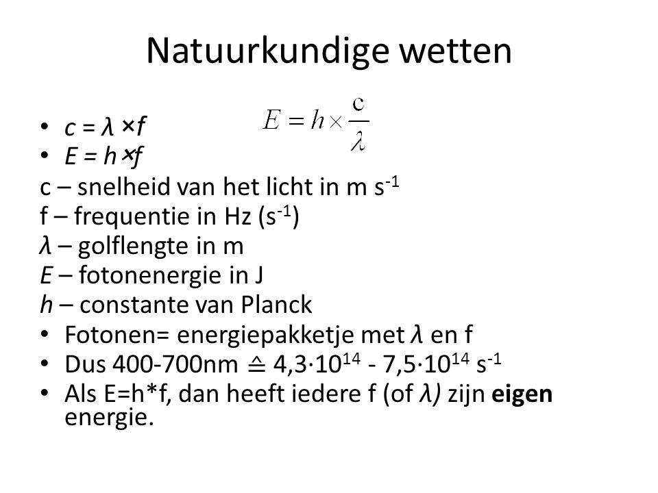 Natuurkundige wetten c = λ ×f E = h×f c – snelheid van het licht in m s -1 f – frequentie in Hz (s -1 ) λ – golflengte in m E – fotonenergie in J h – constante van Planck Fotonen= energiepakketje met λ en f Dus 400-700nm ≙ 4,3·10 14 - 7,5·10 14 s -1 Als E=h*f, dan heeft iedere f (of λ) zijn eigen energie.