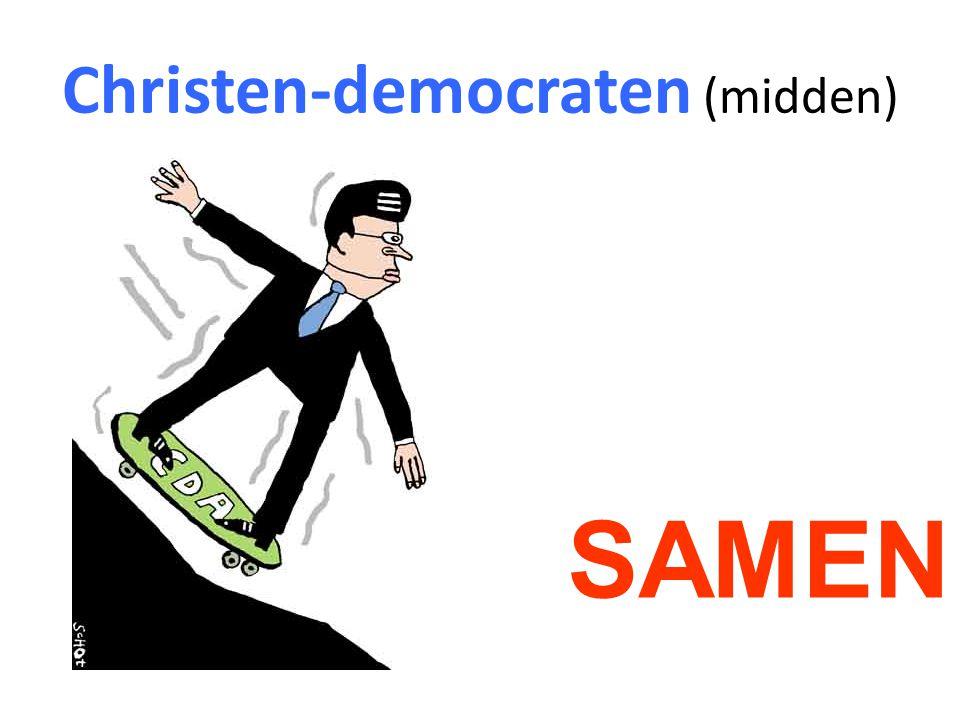 Populisten (links/rechts) HET volk